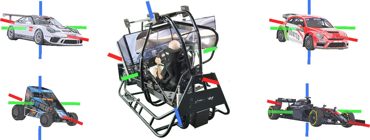 Realistic Motion Simulator Technology based on physics